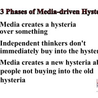 The 3 phases of media-driven hysteria